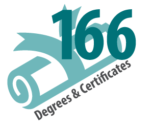 166 Degrees and certificates