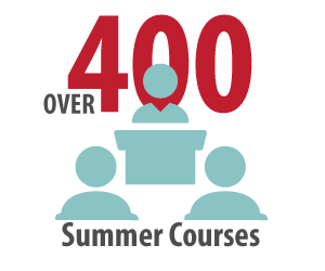 Over 400 summer courses