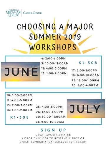 Image of Choosing A Major Summer 2019 Workshops Flyer in K1-308, Dates and Times typed out after this image