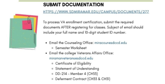 VA Submit Documentation Link
