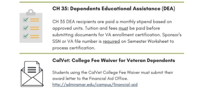 VA Financial Aid Link
